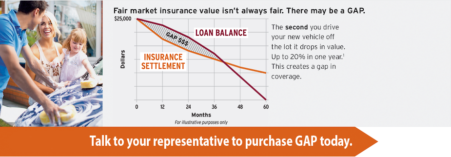 Purchase GAP Coverage Today!